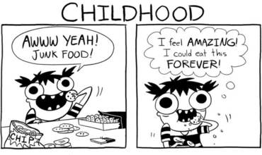 National Junk Food Day Comics